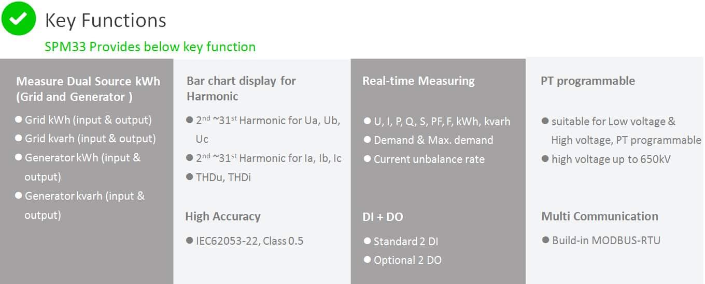 Energimeter modbus for energimåling med display